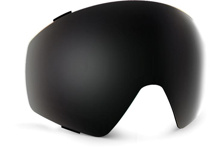 Jetpack Lens